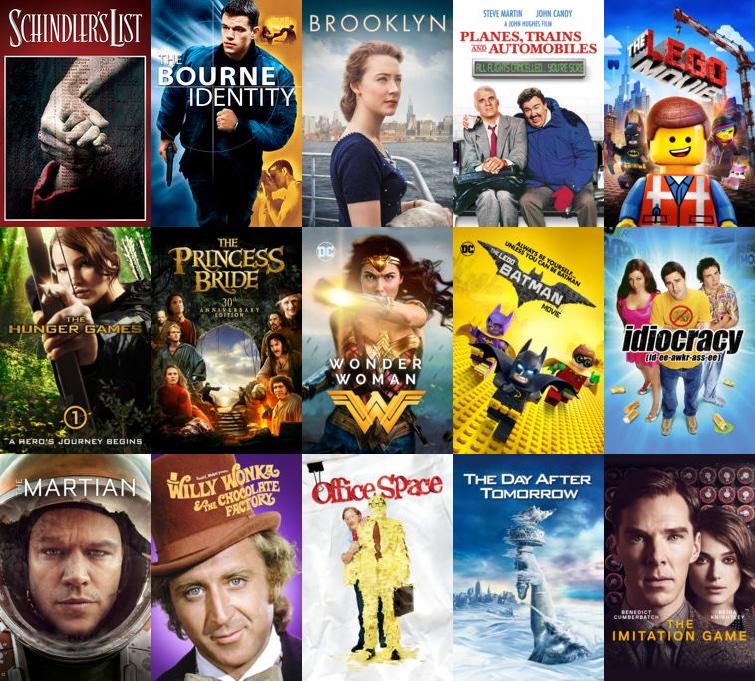 Digital Movie Deals Wayne S Workshop