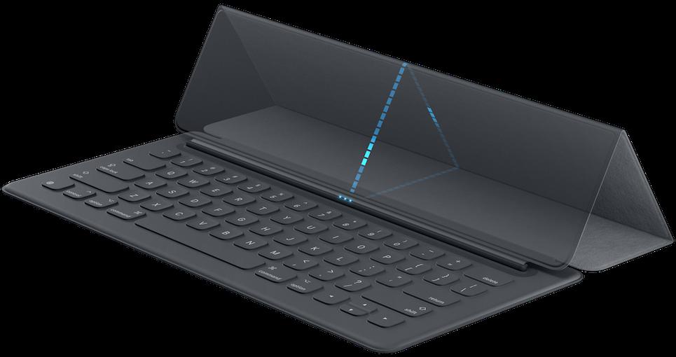 iPad Pro Accessory Availability for 01/24/2016